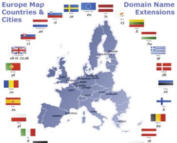 contoh-domain-negara